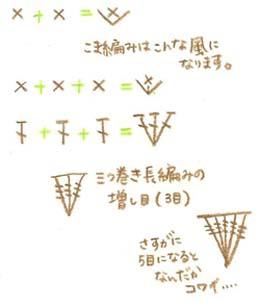 図 記号 編み